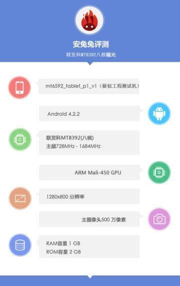 360x570xMediaTek-MT8392-Octa-core-benchmark-1_jpg_pagespeed_ic_gL7wl_zEug