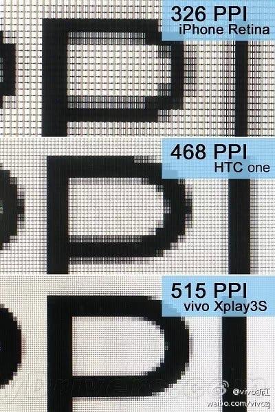 400x600xvivo-xplay-3s-display