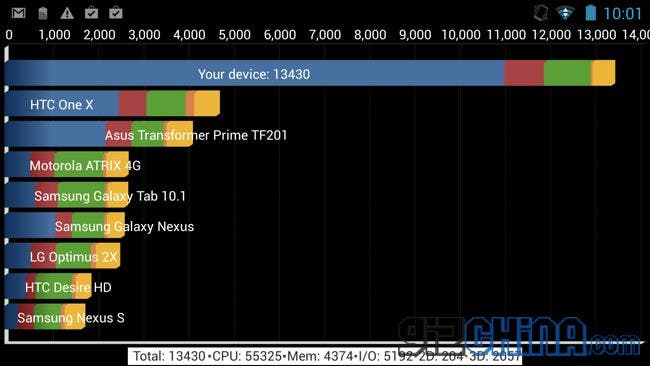 650x366xthl-t100-review-benchmarks-5.jpg.pagespeed.ic.SxH1TeVGwt