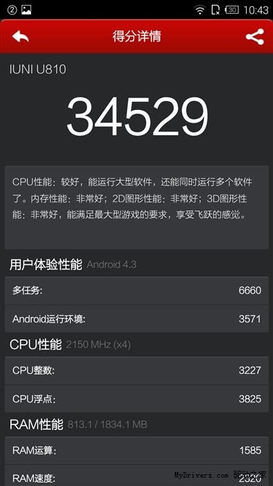 395x702xiuni-u2-review-antutu.jpg.pagespeed.ic.nCY4IJWoZj