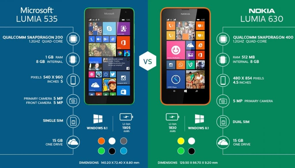 microsoft-lumia-535-vs-nokia-lumia-630