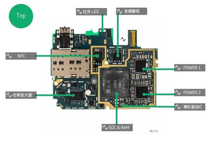 Demont U00e1 U017e Xiaomi Mi5