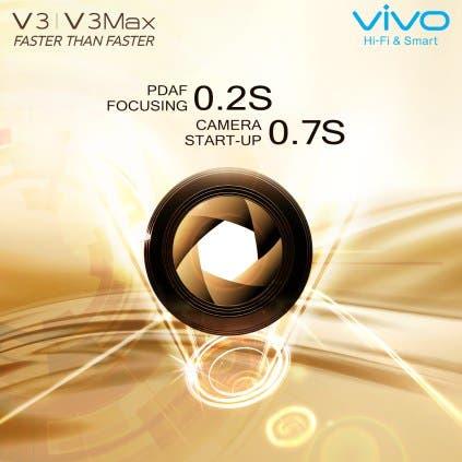 Vivo V3, V3Max
