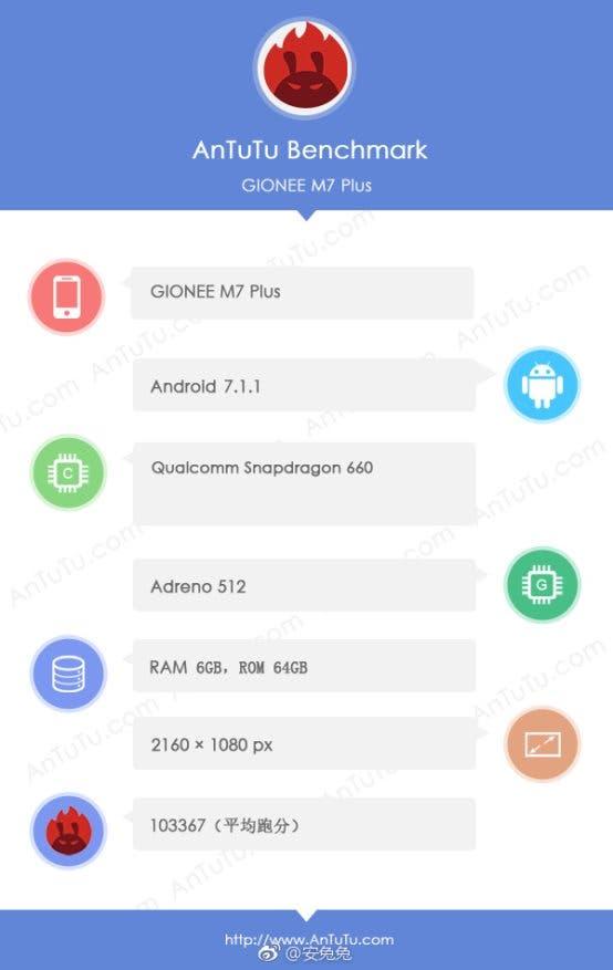 Gionee M7 Plus se objevilo v AnTuTu